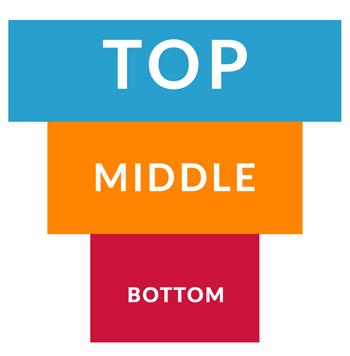Social Media Marketing Funnel | WebbyUp Digital Marketing | Fort Lauderdale Miami | 350 | Top-Middle-Bottom